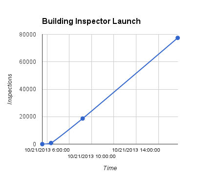 BuildingInspector